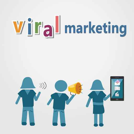Viral marketing with technology for communicate