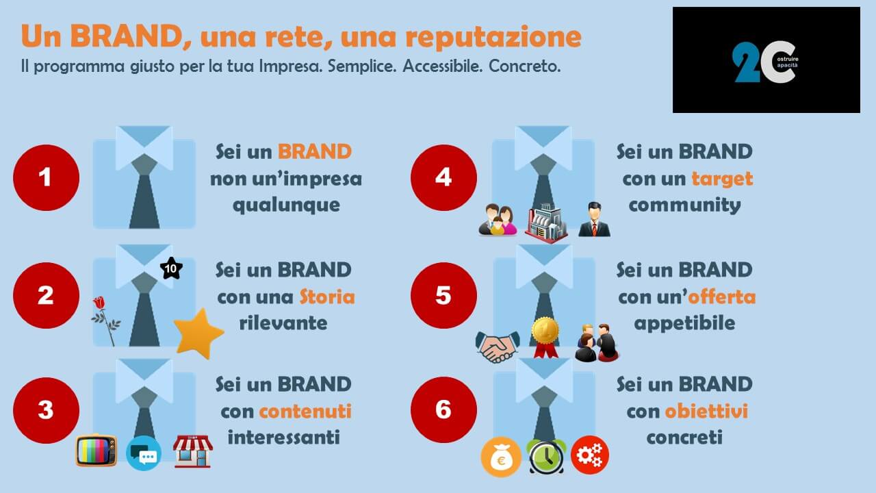 content-marketing-passo-passo